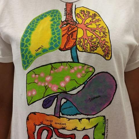 Guts Shirt After