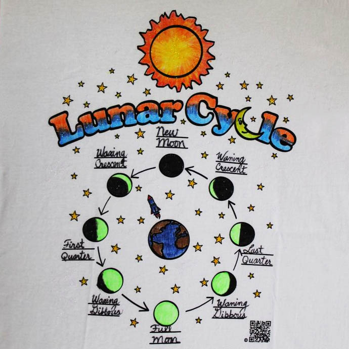 Lunar Cycle After